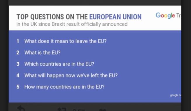 Ricerche su google in UK dopo il Brexit