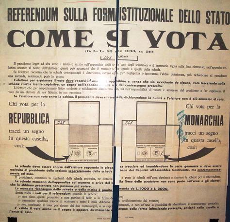 istruzioni per il voto del referendum del 1946 sulla forma istituzionale dello Stato