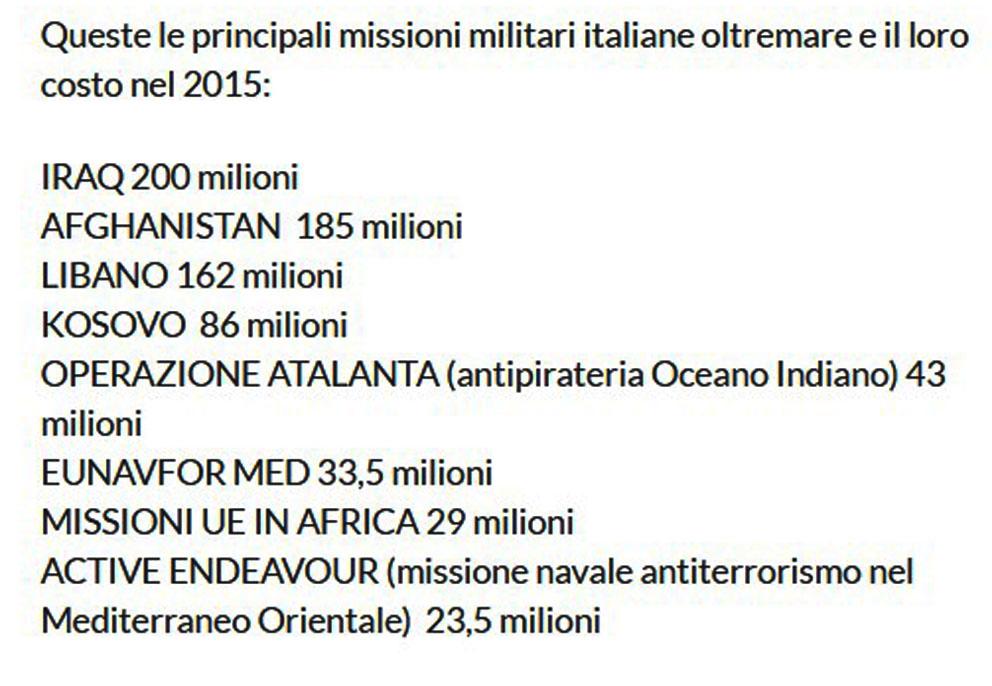spese italiane missioni militari estero anno fiscale 2015 -fonte analisi difesa