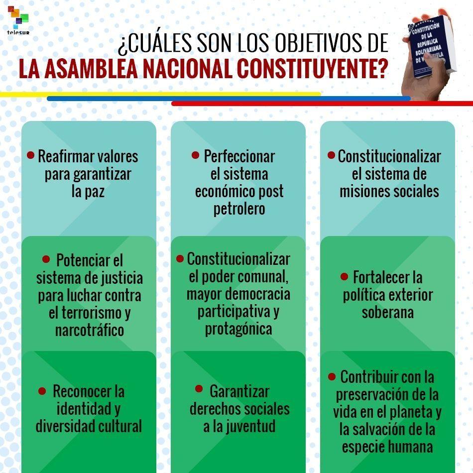 Referendum Venezuela
